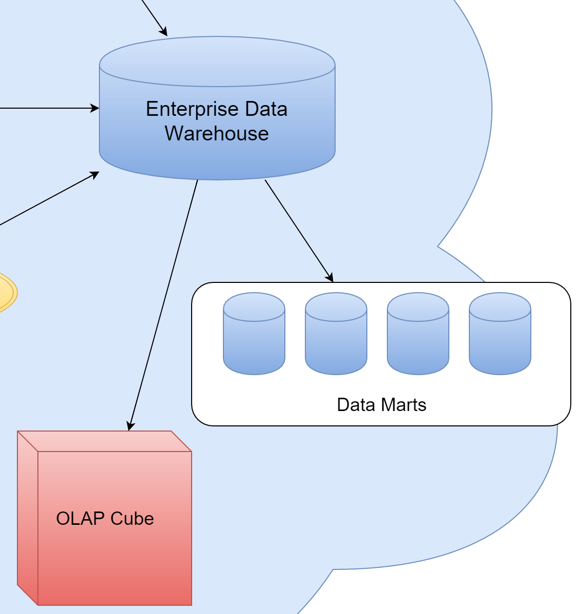 Catallaxy Services | Big Data, Small Data, and Everything In